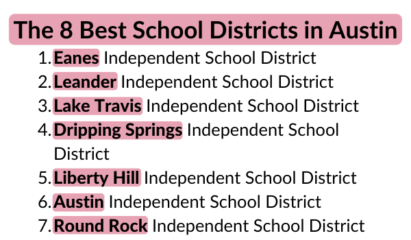 The best school districts in Austin TX